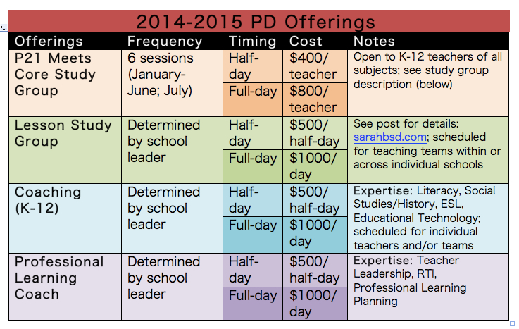 2014-2015 PD Offerings Sept 18